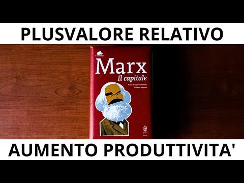 """Plusvalore relativo: Produttività, Concorrenza, Sviluppo Tecnologico - Episodio 6 """"Il capitale"""""""